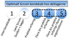 PSM_ScrumViden.png