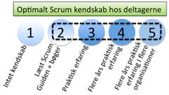 PSPO_ScrumViden.png